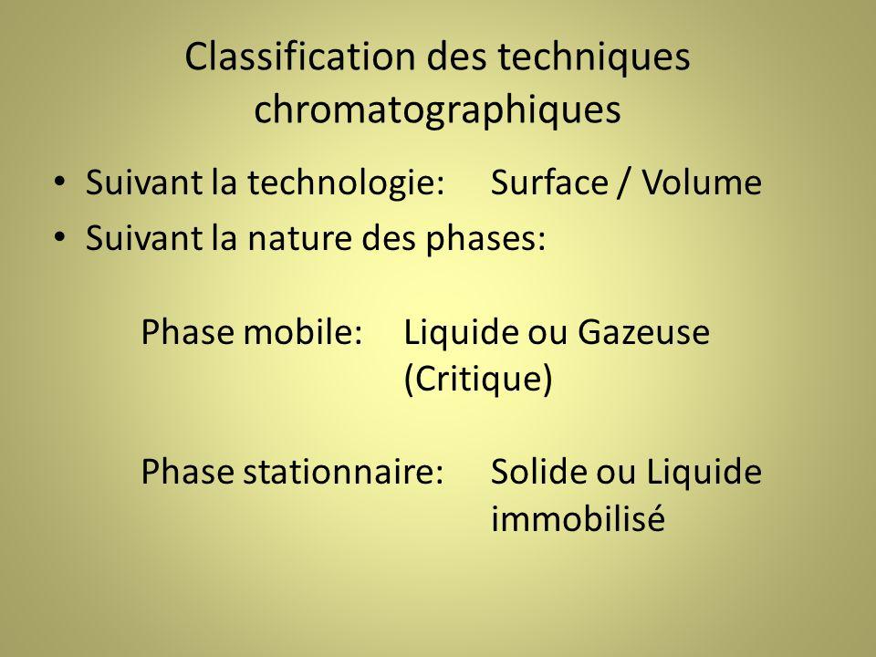 Classification des techniques chromatographiques Suivant la technologie:Surface / Volume Suivant la nature des phases: Phase mobile:Liquide ou Gazeuse (Critique) Phase stationnaire:Solide ou Liquide immobilisé