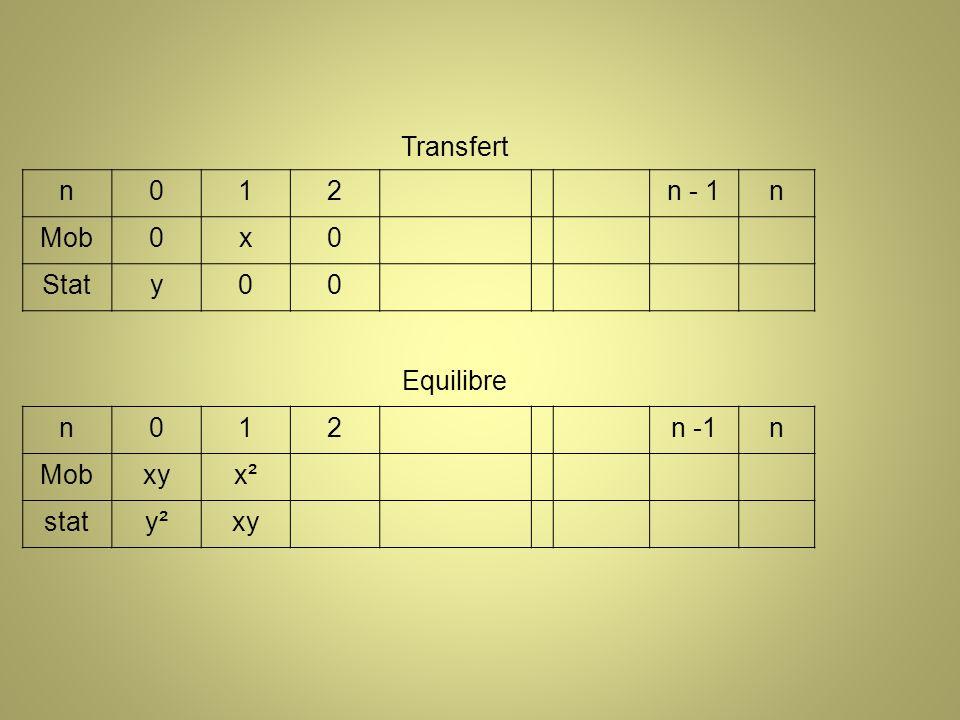 Transfert n012n - 1n Mob0x0 Staty00 Equilibre n012n -1n Mobxyx² staty²xy
