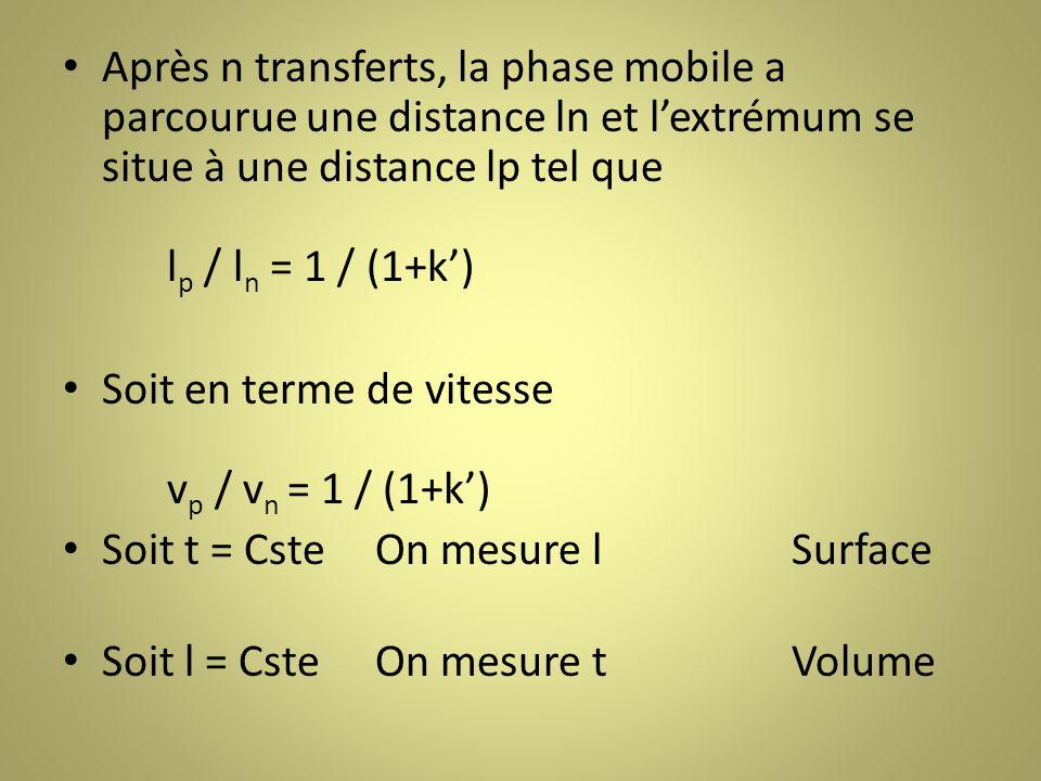 Après n transferts, la phase mobile a parcourue une distance ln et lextrémum se situe à une distance lp tel que l p / l n = 1 / (1+k) Soit en terme de vitesse v p / v n = 1 / (1+k) Soit t = CsteOn mesure lSurface Soit l = CsteOn mesure tVolume