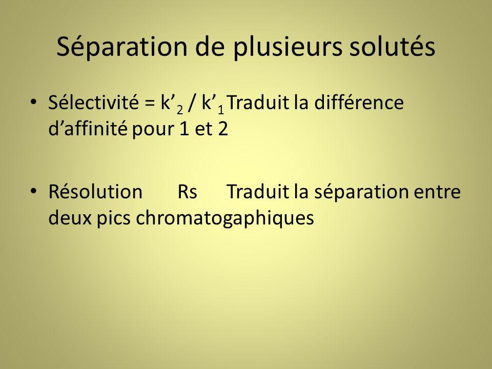 Séparation de plusieurs solutés Sélectivité = k 2 / k 1 Traduit la différence daffinité pour 1 et 2 RésolutionRsTraduit la séparation entre deux pics chromatogaphiques