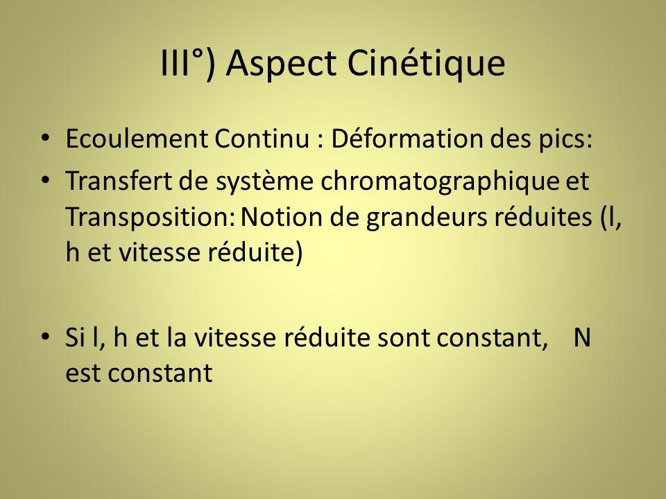 III°) Aspect Cinétique Ecoulement Continu : Déformation des pics: Transfert de système chromatographique et Transposition:Notion de grandeurs réduites (l, h et vitesse réduite) Si l, h et la vitesse réduite sont constant,N est constant