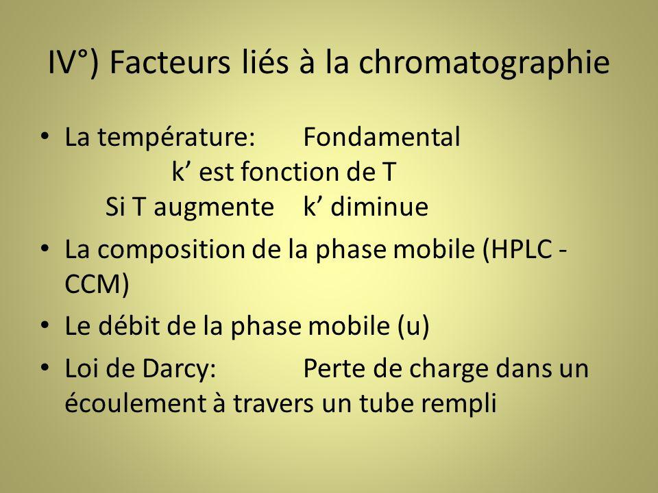 IV°) Facteurs liés à la chromatographie La température:Fondamental k est fonction de T Si T augmentek diminue La composition de la phase mobile (HPLC - CCM) Le débit de la phase mobile (u) Loi de Darcy:Perte de charge dans un écoulement à travers un tube rempli
