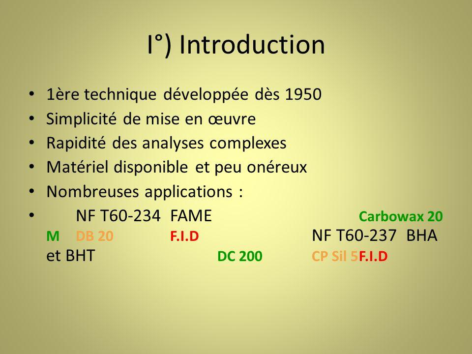 I°) Introduction 1ère technique développée dès 1950 Simplicité de mise en œuvre Rapidité des analyses complexes Matériel disponible et peu onéreux Nombreuses applications : NF T60-234FAME Carbowax 20 MDB 20F.I.D NF T60-237BHA et BHT DC 200CP Sil 5F.I.D