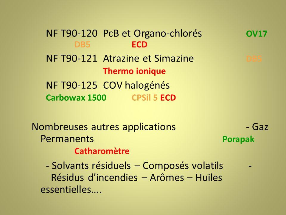 NF T90-120PcB et Organo-chlorés OV17 DB5ECD NF T90-121Atrazine et Simazine DB5 Thermo ionique NF T90-125COV halogénés Carbowax 1500CPSil 5ECD Nombreuses autres applications- Gaz Permanents Porapak Catharomètre - Solvants résiduels – Composés volatils - Résidus dincendies – Arômes – Huiles essentielles….