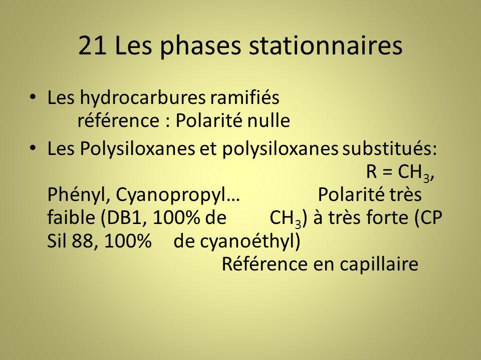 21 Les phases stationnaires Les hydrocarbures ramifiés référence : Polarité nulle Les Polysiloxanes et polysiloxanes substitués: R = CH 3, Phényl, Cyanopropyl…Polarité très faible (DB1, 100% de CH 3 ) à très forte (CP Sil 88, 100% de cyanoéthyl) Référence en capillaire