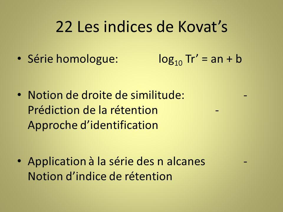 22 Les indices de Kovats Série homologue:log 10 Tr = an + b Notion de droite de similitude:- Prédiction de la rétention- Approche didentification Application à la série des n alcanes- Notion dindice de rétention