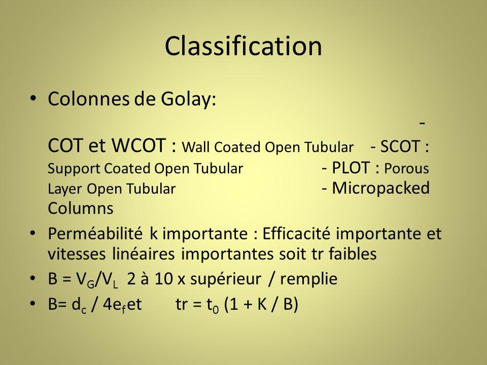 Classification Colonnes de Golay: - COT et WCOT : Wall Coated Open Tubular - SCOT : Support Coated Open Tubular - PLOT : Porous Layer Open Tubular - Micropacked Columns Perméabilité k importante : Efficacité importante et vitesses linéaires importantes soit tr faibles B = V G /V L 2 à 10 x supérieur / remplie B= d c / 4e f et tr = t 0 (1 + K / B)