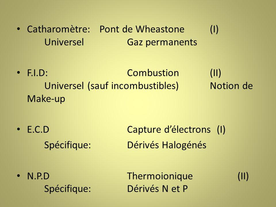 Catharomètre:Pont de Wheastone(I) UniverselGaz permanents F.I.D:Combustion(II) Universel (sauf incombustibles)Notion de Make-up E.C.DCapture délectrons (I) Spécifique:Dérivés Halogénés N.P.DThermoionique(II) Spécifique:Dérivés N et P