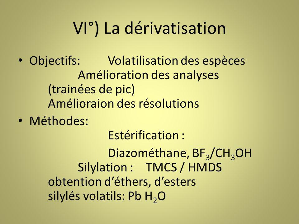 VI°) La dérivatisation Objectifs:Volatilisation des espèces Amélioration des analyses (trainées de pic) Amélioraion des résolutions Méthodes: Estérification : Diazométhane, BF 3 /CH 3 OH Silylation : TMCS / HMDS obtention déthers, desters silylés volatils: Pb H 2 O