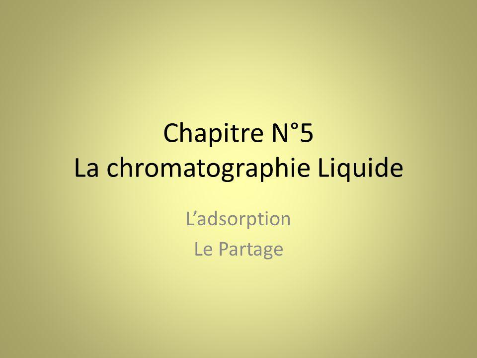 Chapitre N°5 La chromatographie Liquide Ladsorption Le Partage