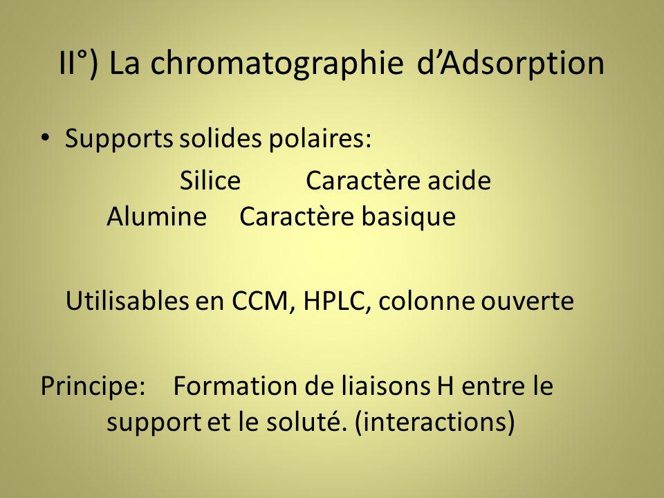 II°) La chromatographie dAdsorption Supports solides polaires: SiliceCaractère acide AlumineCaractère basique Utilisables en CCM, HPLC, colonne ouverte Principe:Formation de liaisons H entre le support et le soluté.