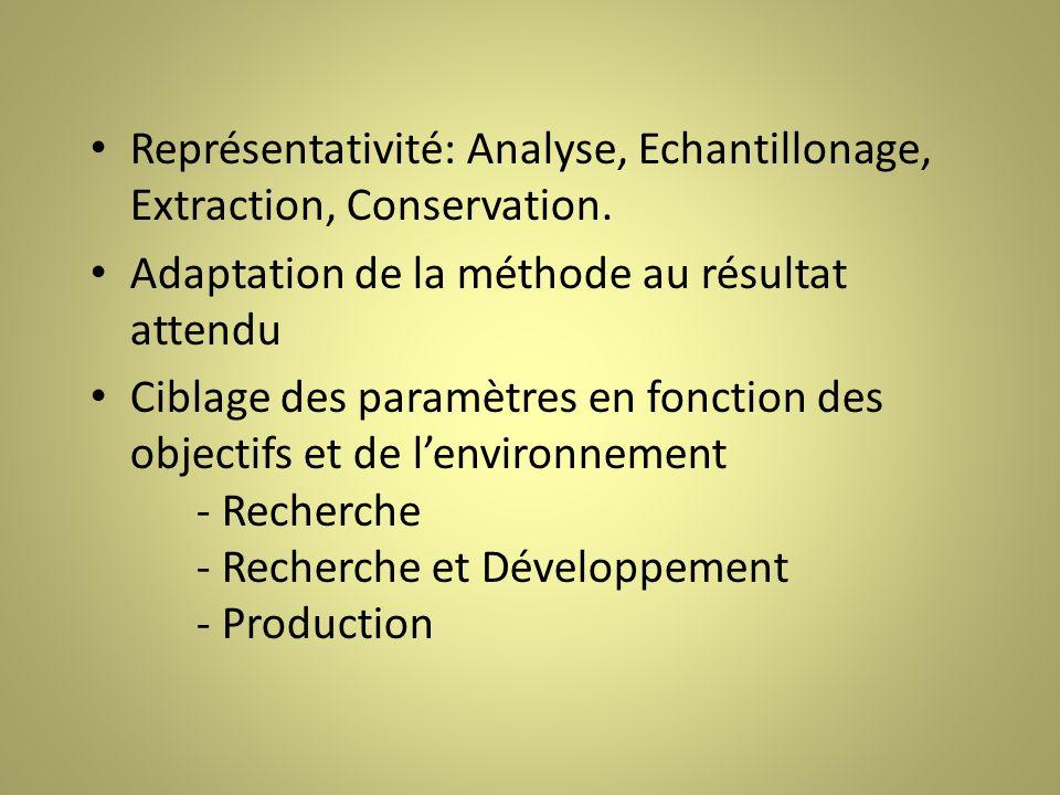 Représentativité: Analyse, Echantillonage, Extraction, Conservation.