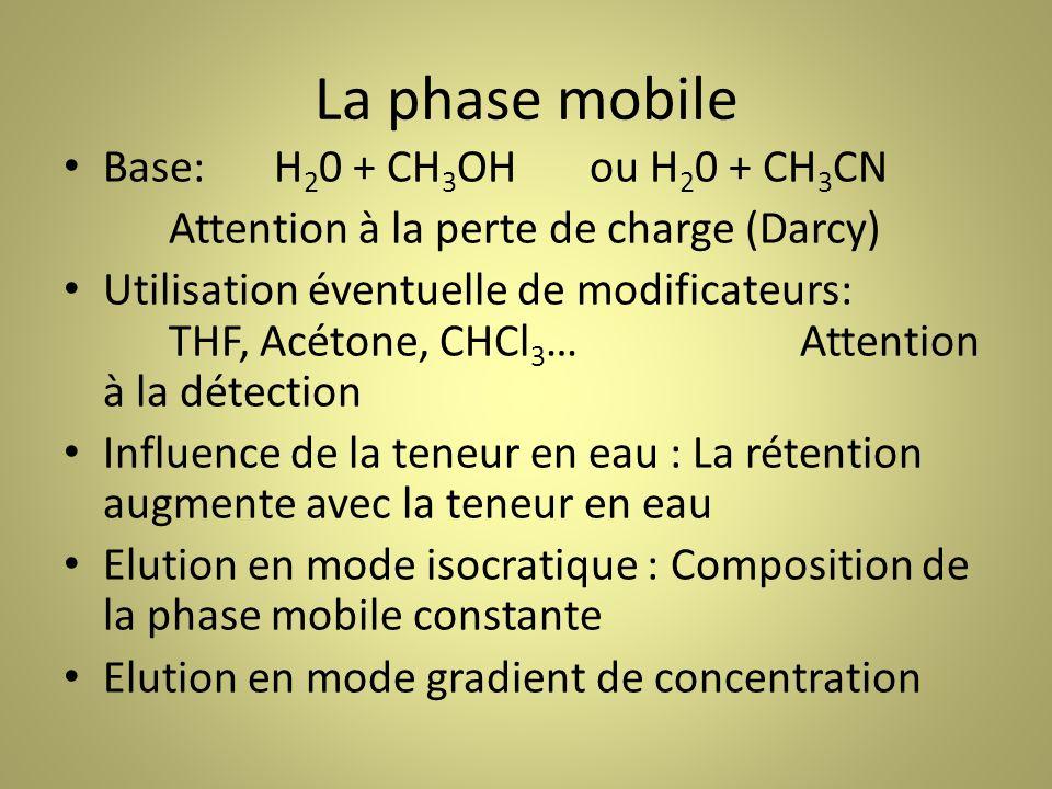 La phase mobile Base:H 2 0 + CH 3 OHou H 2 0 + CH 3 CN Attention à la perte de charge (Darcy) Utilisation éventuelle de modificateurs: THF, Acétone, CHCl 3 … Attention à la détection Influence de la teneur en eau : La rétention augmente avec la teneur en eau Elution en mode isocratique : Composition de la phase mobile constante Elution en mode gradient de concentration