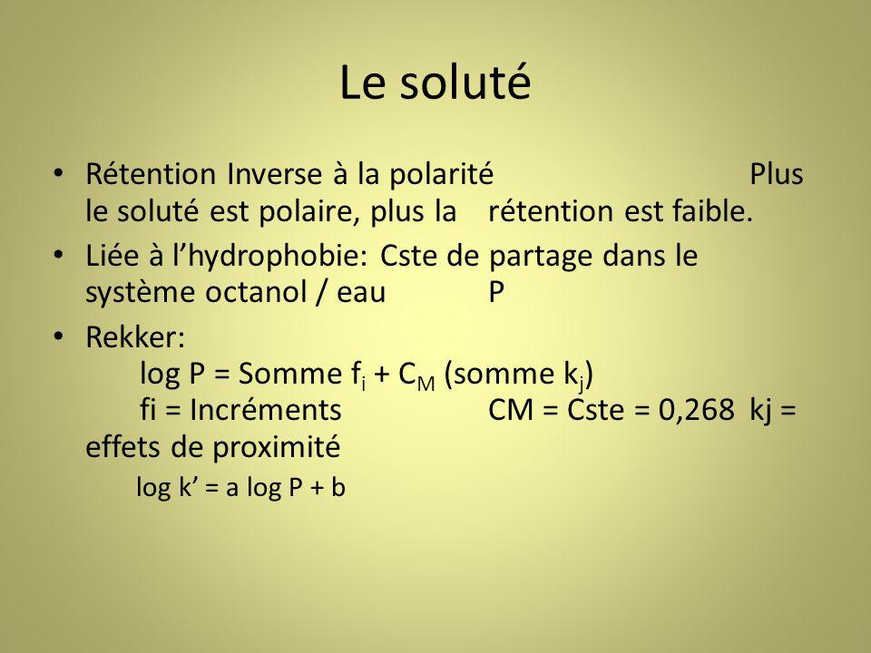 Le soluté RétentionInverse à la polaritéPlus le soluté est polaire, plus la rétention est faible.