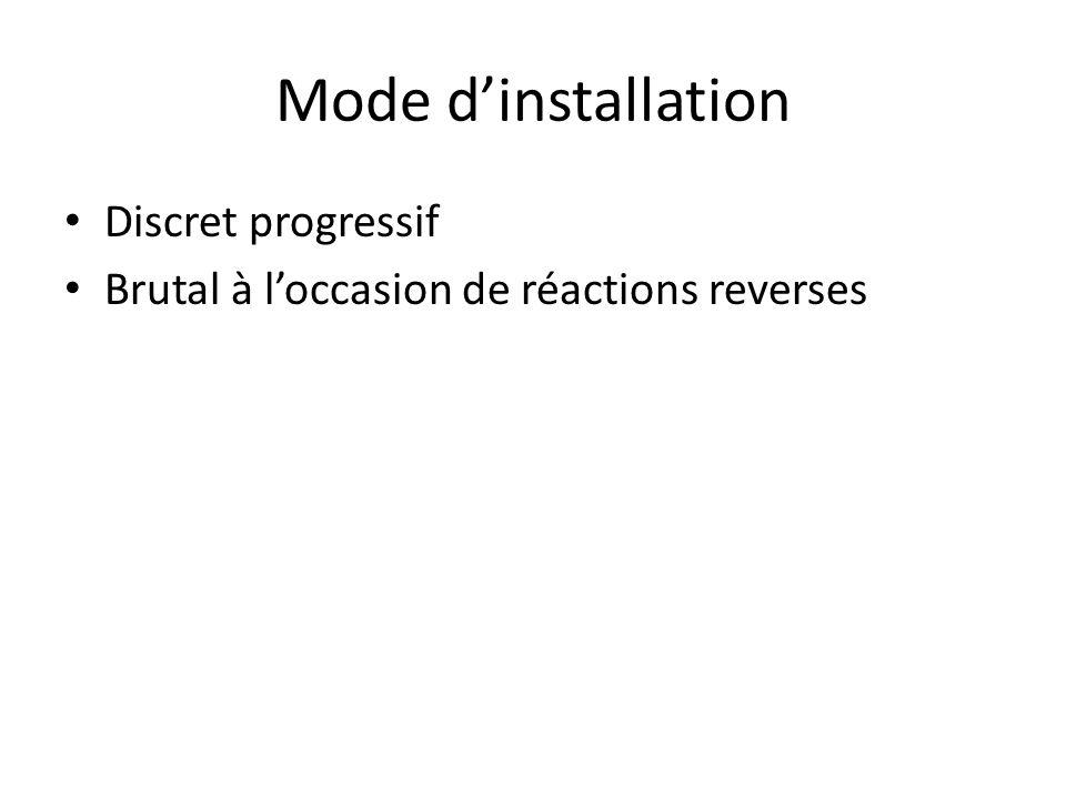 Mode dinstallation Discret progressif Brutal à loccasion de réactions reverses