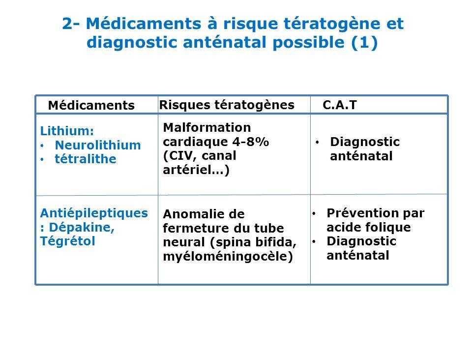 2- Médicaments à risque tératogène et diagnostic anténatal possible (1) Médicaments Risques tératogènesC.A.T Lithium: Neurolithium tétralithe Antiépil