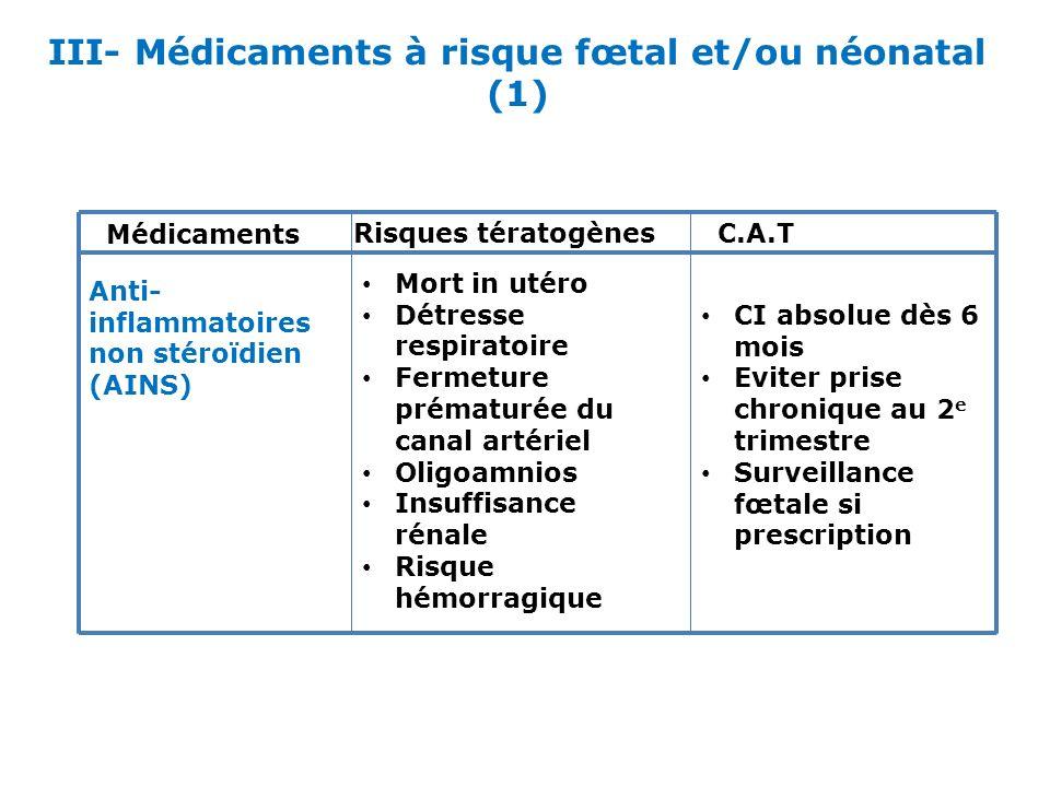 III- Médicaments à risque fœtal et/ou néonatal (1) Médicaments Risques tératogènesC.A.T Anti- inflammatoires non stéroïdien (AINS) Mort in utéro Détre