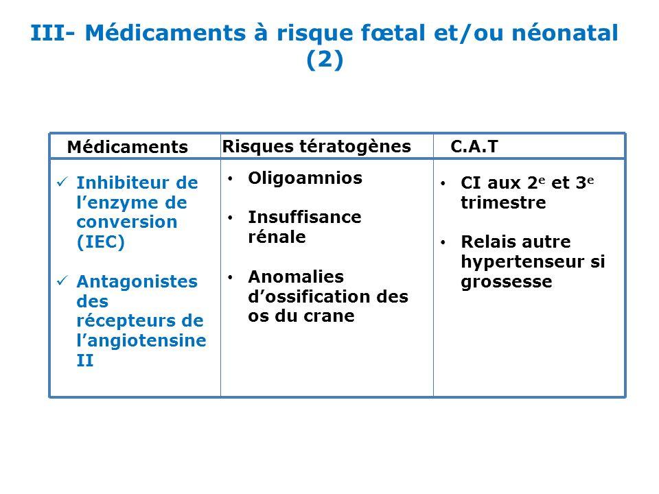 III- Médicaments à risque fœtal et/ou néonatal (2) Médicaments Risques tératogènesC.A.T Inhibiteur de lenzyme de conversion (IEC) Antagonistes des réc