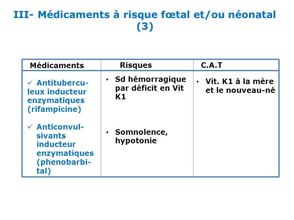 III- Médicaments à risque fœtal et/ou néonatal (3) Médicaments RisquesC.A.T Antitubercu- leux inducteur enzymatiques (rifampicine) Anticonvul- sivants