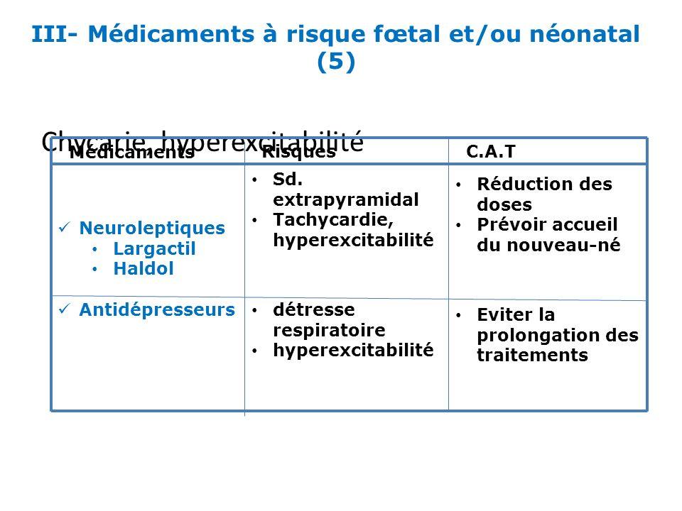 III- Médicaments à risque fœtal et/ou néonatal (5) Chycarie, hyperexcitabilité Médicaments RisquesC.A.T Neuroleptiques Largactil Haldol Antidépresseur