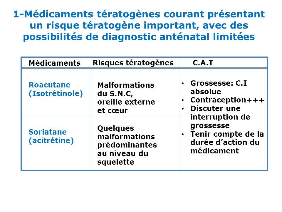 1-Médicaments tératogènes courant présentant un risque tératogène important, avec des possibilités de diagnostic anténatal limitées Médicaments Risque