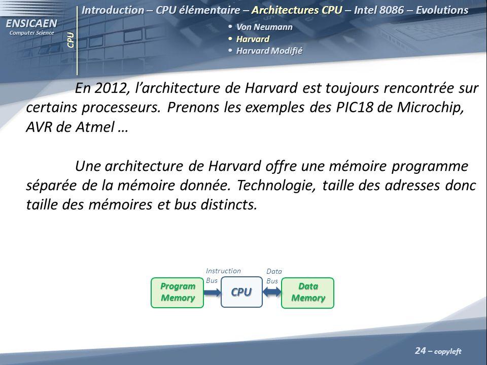CPU 24 – copyleft Introduction – CPU élémentaire – Architectures CPU – Intel 8086 – Evolutions Von Neumann Harvard Harvard Harvard Modifié Harvard Mod