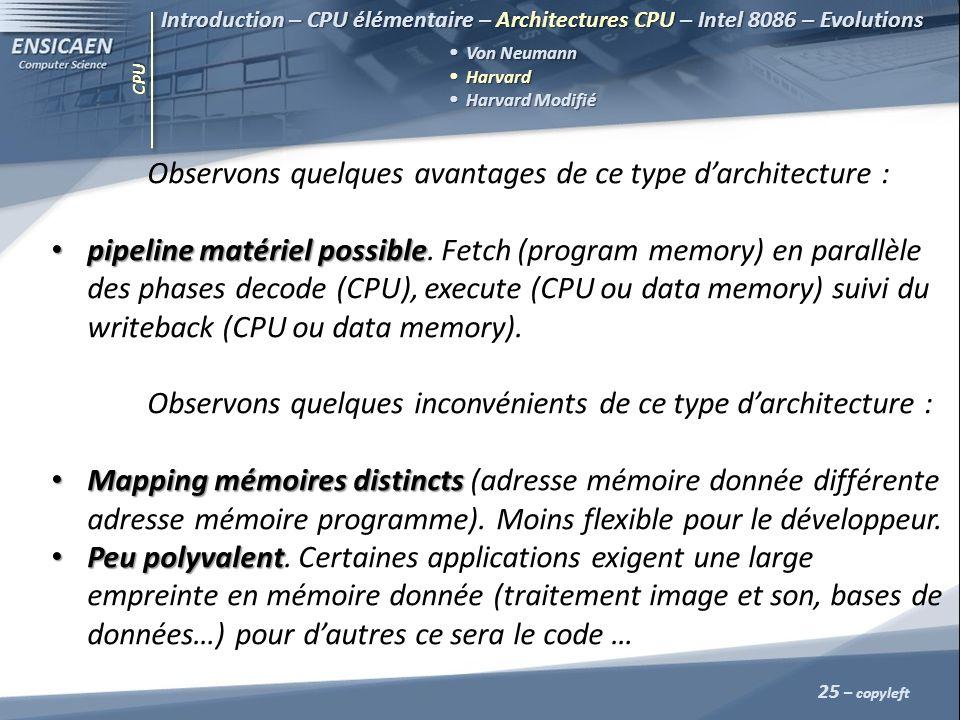 CPU 25 – copyleft Introduction – CPU élémentaire – Architectures CPU – Intel 8086 – Evolutions Von Neumann Harvard Harvard Harvard Modifié Harvard Mod