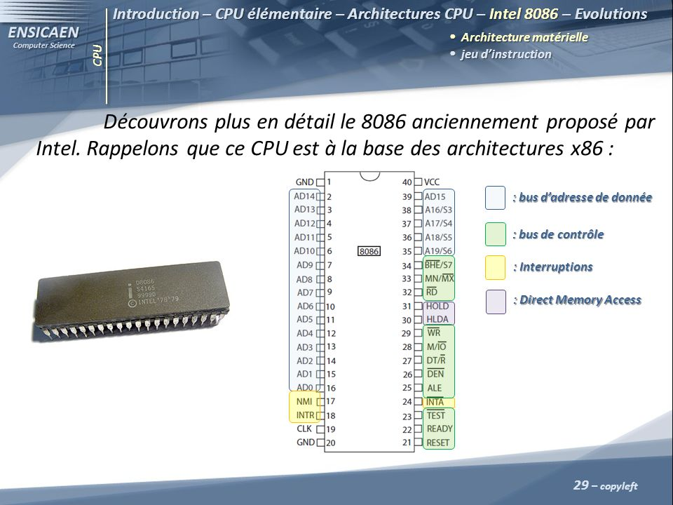 CPU 29 – copyleft Introduction – CPU élémentaire – Architectures CPU – Intel 8086 – Evolutions Architecture matérielle jeu dinstruction jeu dinstructi
