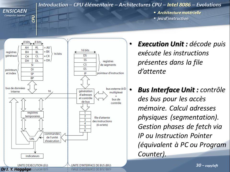 CPU 30 – copyleft Introduction – CPU élémentaire – Architectures CPU – Intel 8086 – Evolutions Architecture matérielle jeu dinstruction jeu dinstructi