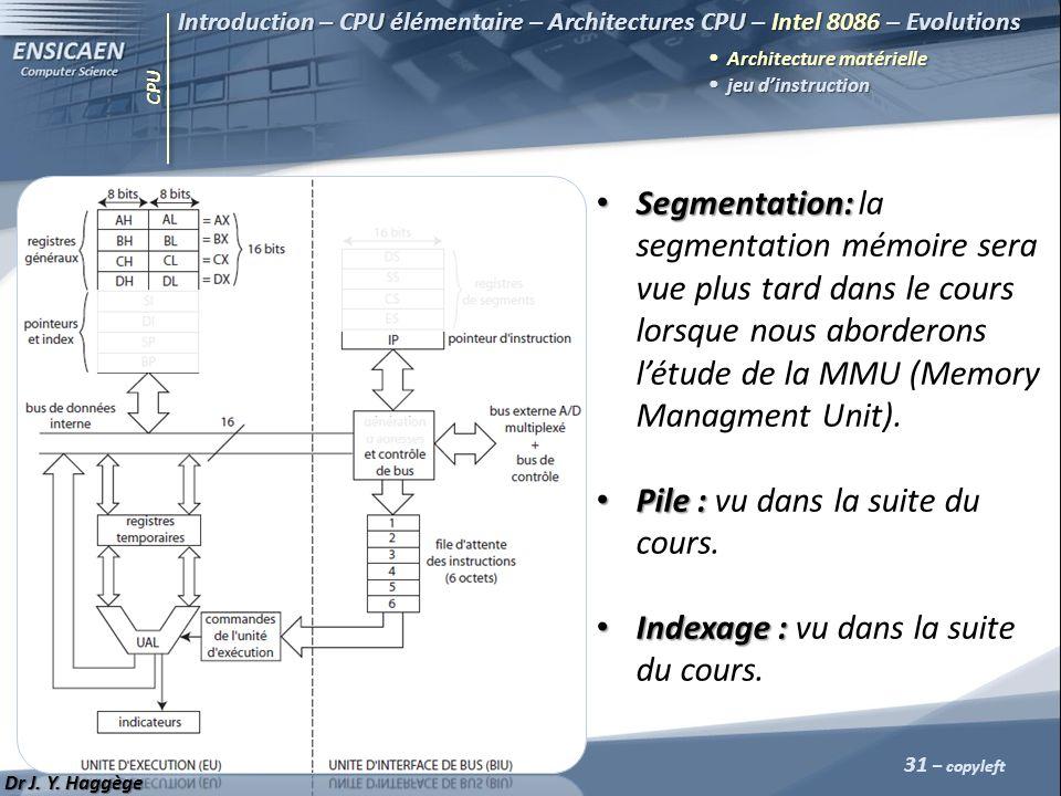 CPU 31 – copyleft Introduction – CPU élémentaire – Architectures CPU – Intel 8086 – Evolutions Architecture matérielle jeu dinstruction jeu dinstructi