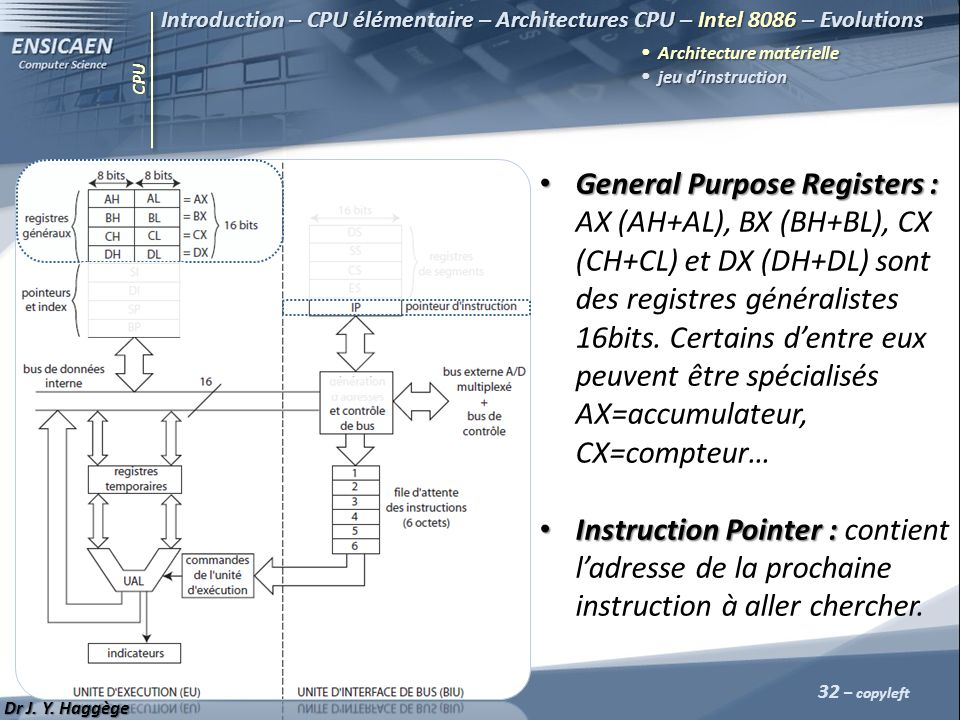 CPU 32 – copyleft Introduction – CPU élémentaire – Architectures CPU – Intel 8086 – Evolutions Architecture matérielle jeu dinstruction jeu dinstructi
