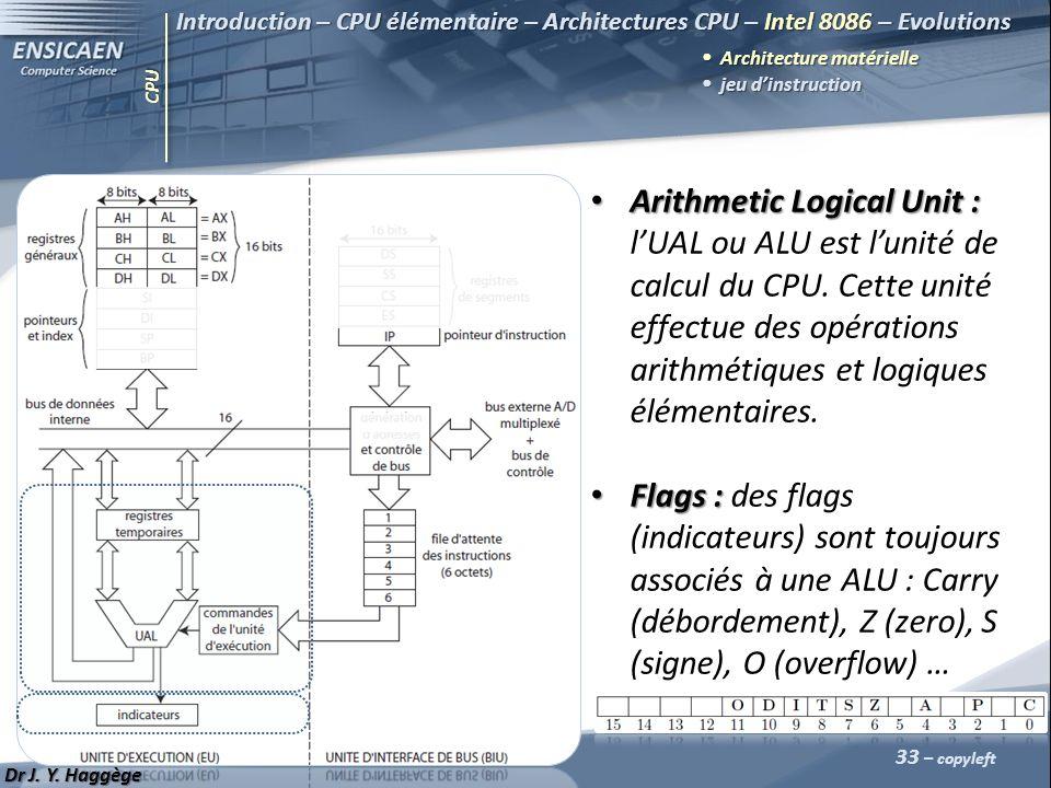 CPU 33 – copyleft Introduction – CPU élémentaire – Architectures CPU – Intel 8086 – Evolutions Architecture matérielle jeu dinstruction jeu dinstructi