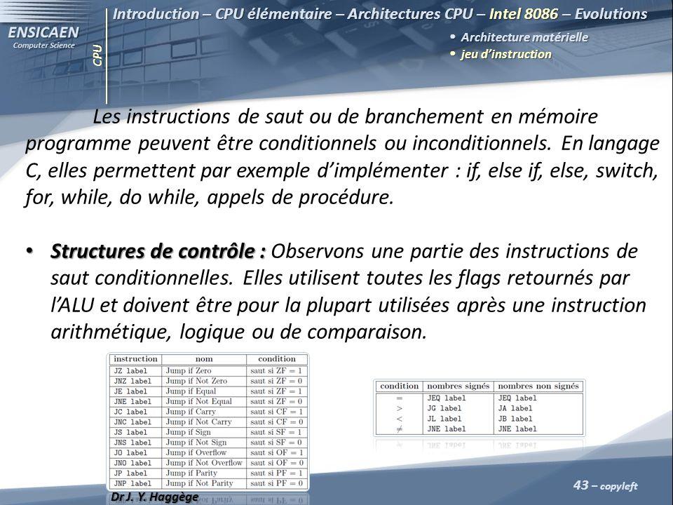 CPU 43 – copyleft Introduction – CPU élémentaire – Architectures CPU – Intel 8086 – Evolutions Architecture matérielle jeu dinstruction jeu dinstructi
