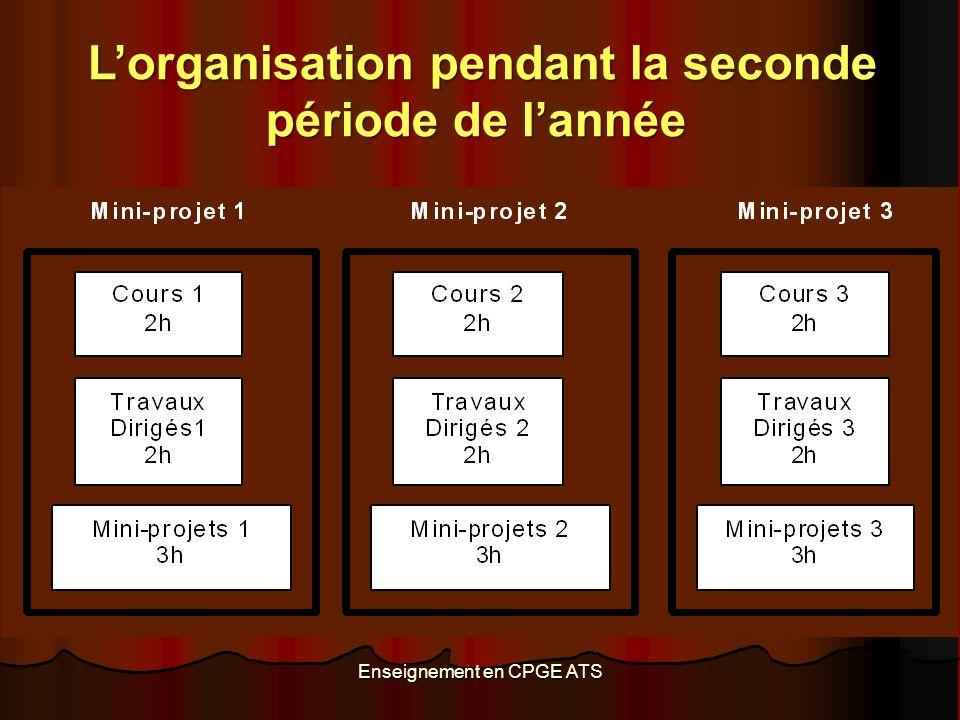 Enseignement en CPGE ATS Lorganisation pendant la seconde période de lannée Lorganisation pendant la seconde période de lannée