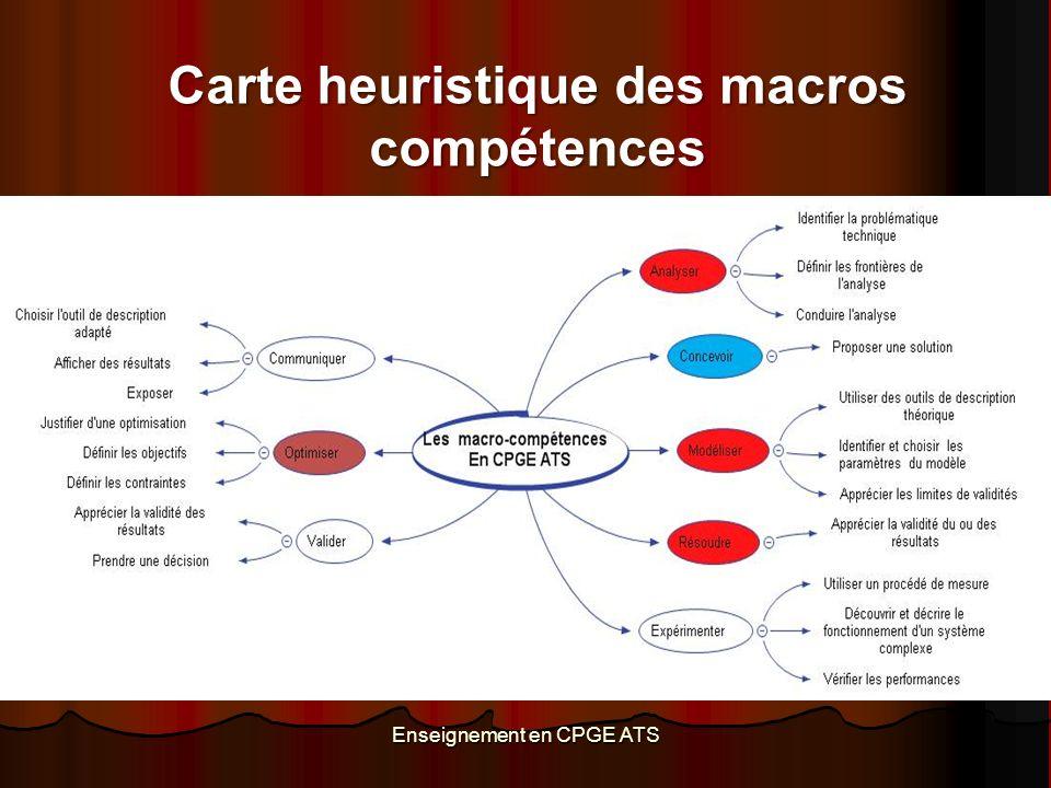 Enseignement en CPGE ATS Carte heuristique des macros compétences