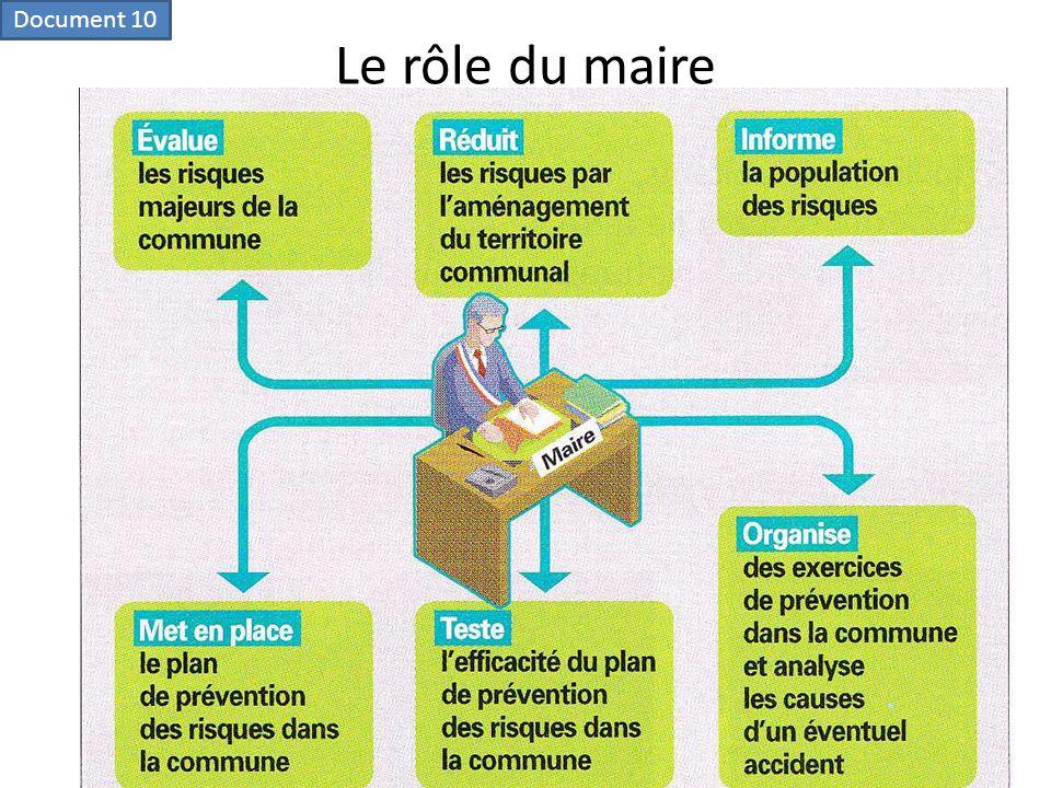 Le rôle du maire Document 10