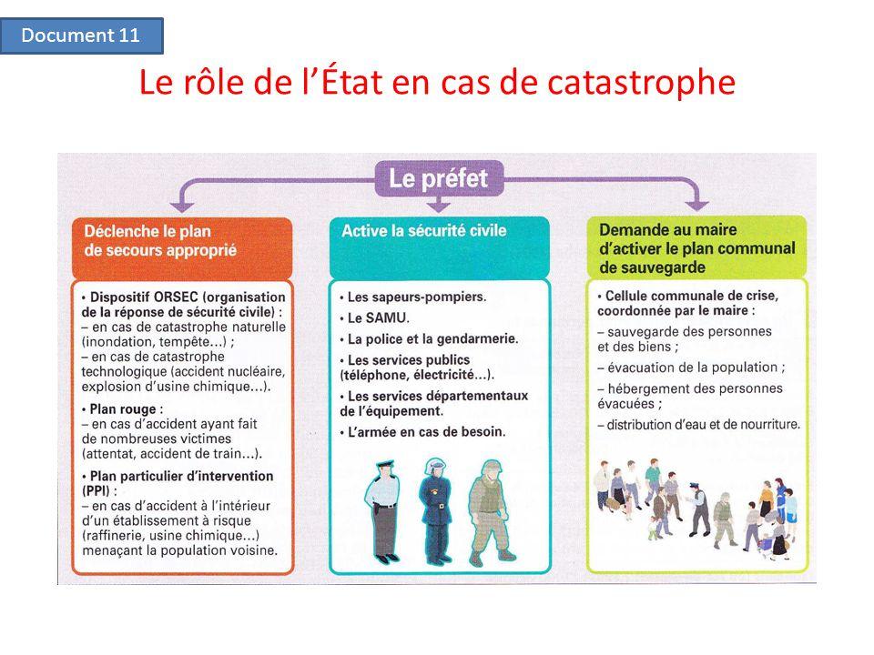 Le rôle de lÉtat en cas de catastrophe Document 11
