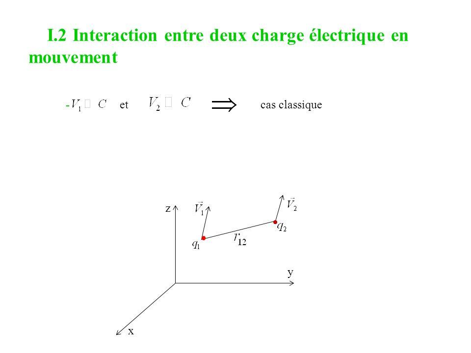 I.2 Interaction entre deux charge électrique en mouvement x y z - et cas classique