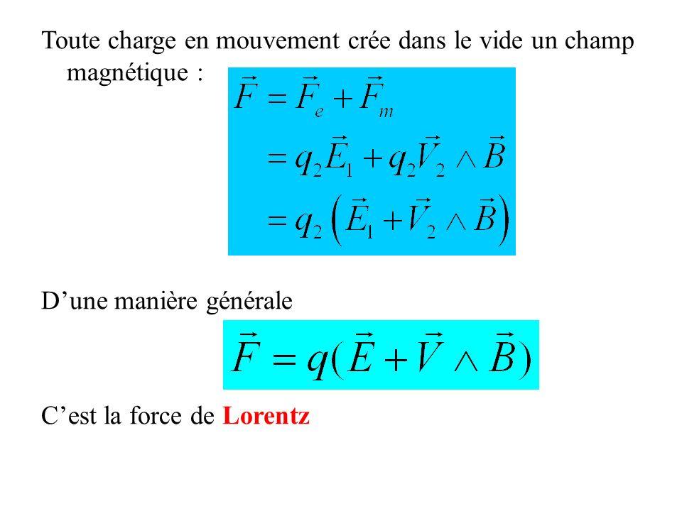 Toute charge en mouvement crée dans le vide un champ magnétique : Dune manière générale Cest la force de Lorentz