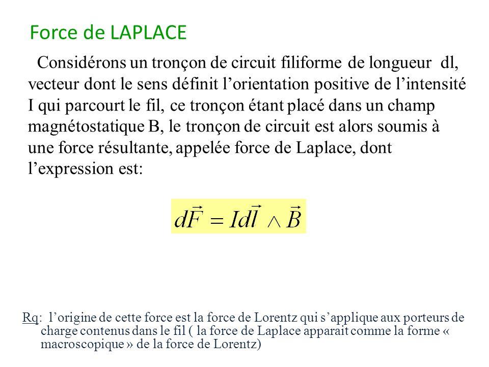 Force de LAPLACE Considérons un tronçon de circuit filiforme de longueur dl, vecteur dont le sens définit lorientation positive de lintensité I qui parcourt le fil, ce tronçon étant placé dans un champ magnétostatique B, le tronçon de circuit est alors soumis à une force résultante, appelée force de Laplace, dont lexpression est: Rq: lorigine de cette force est la force de Lorentz qui sapplique aux porteurs de charge contenus dans le fil ( la force de Laplace apparait comme la forme « macroscopique » de la force de Lorentz)