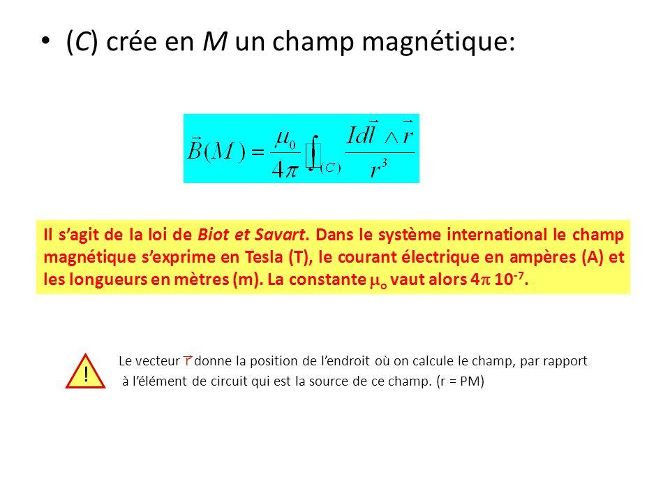 (C) crée en M un champ magnétique: Il sagit de la loi de Biot et Savart.