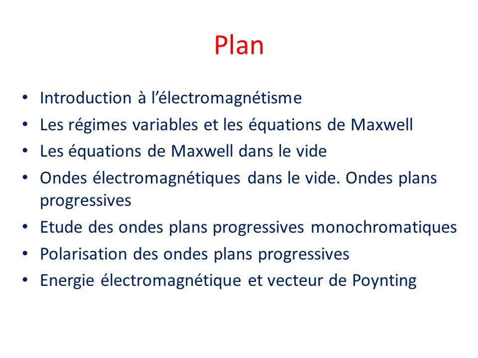 II.3 Potentiel vecteur : potentiel vecteur Calculons avec: Alors: