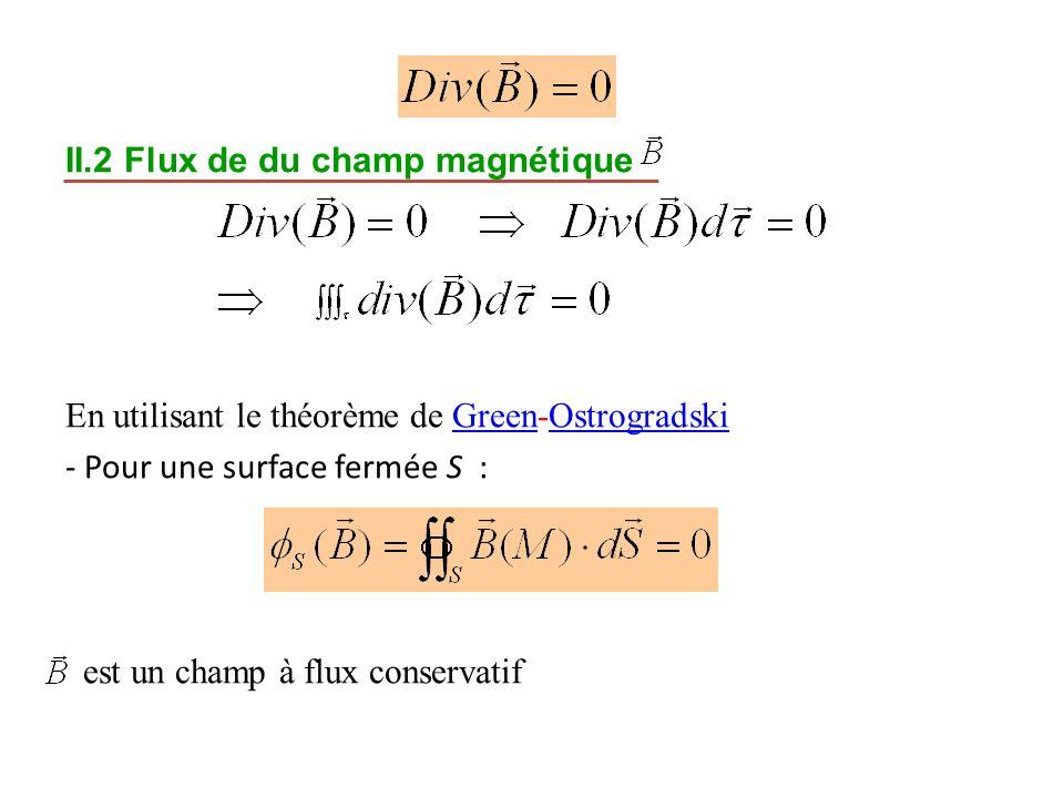 II.2 Flux de du champ magnétique En utilisant le théorème de Green-OstrogradskiGreenOstrogradski - Pour une surface fermée S : est un champ à flux conservatif