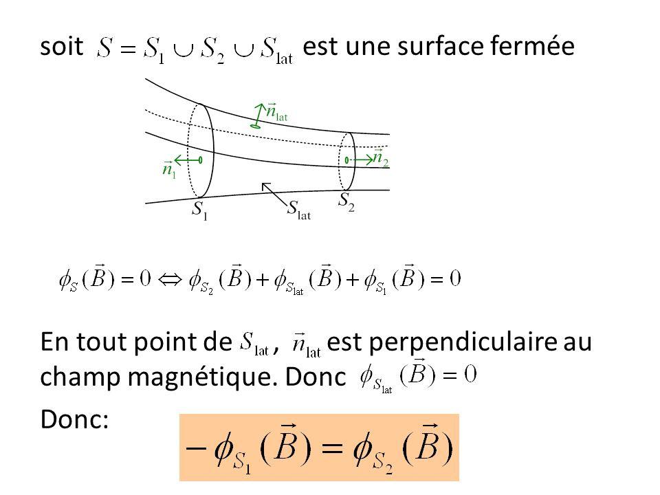 soit est une surface fermée En tout point de, est perpendiculaire au champ magnétique. Donc Donc: