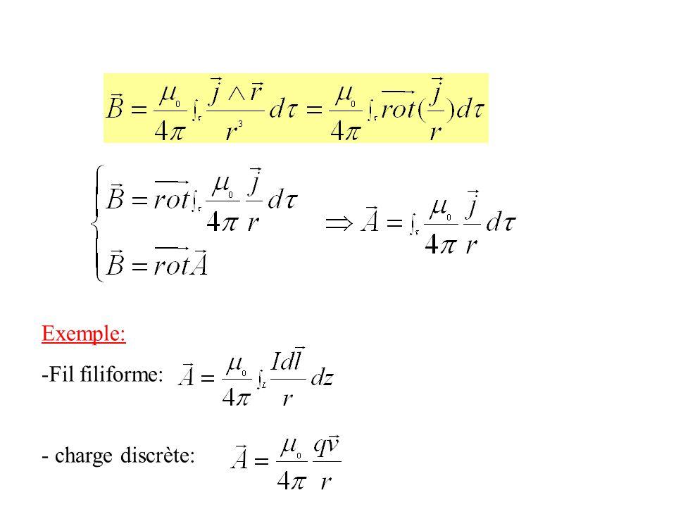 Exemple: -Fil filiforme: - charge discrète: