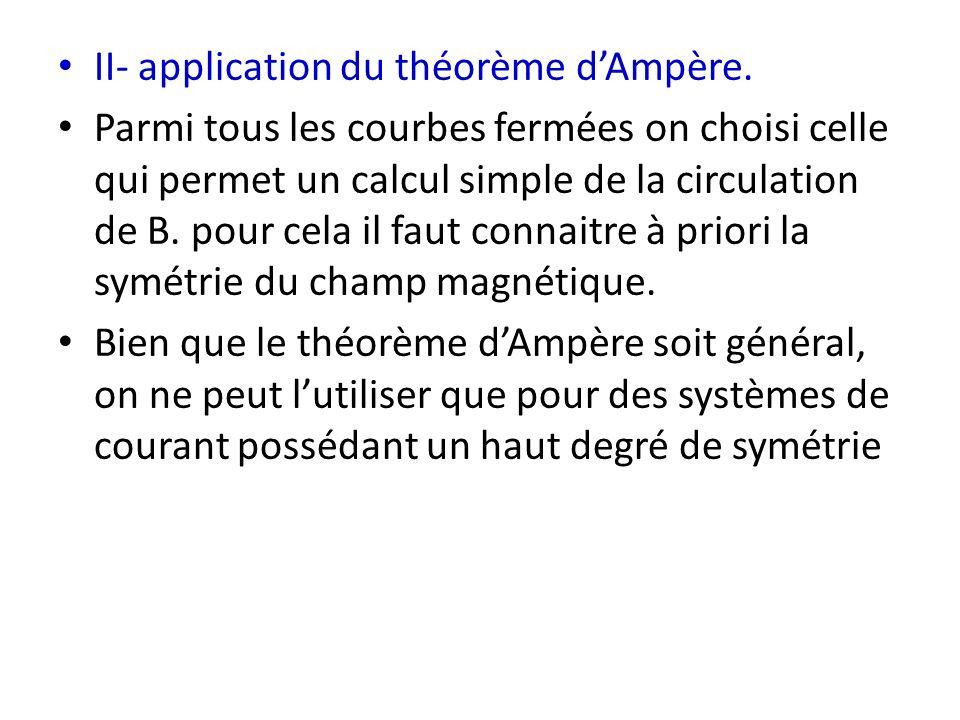 II- application du théorème dAmpère.