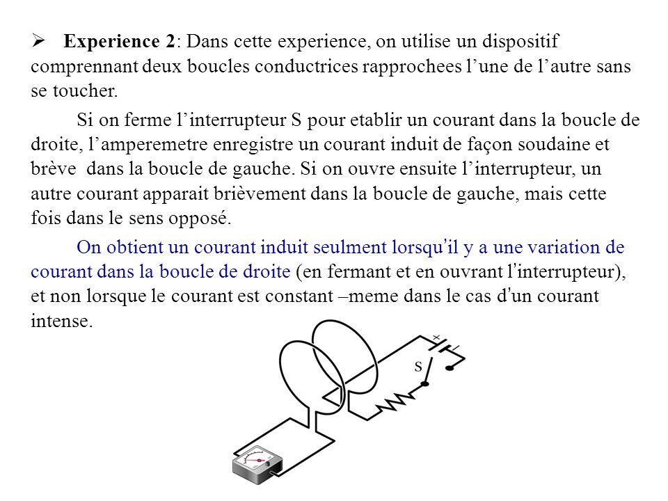 Experience 2: Dans cette experience, on utilise un dispositif comprennant deux boucles conductrices rapprochees lune de lautre sans se toucher.