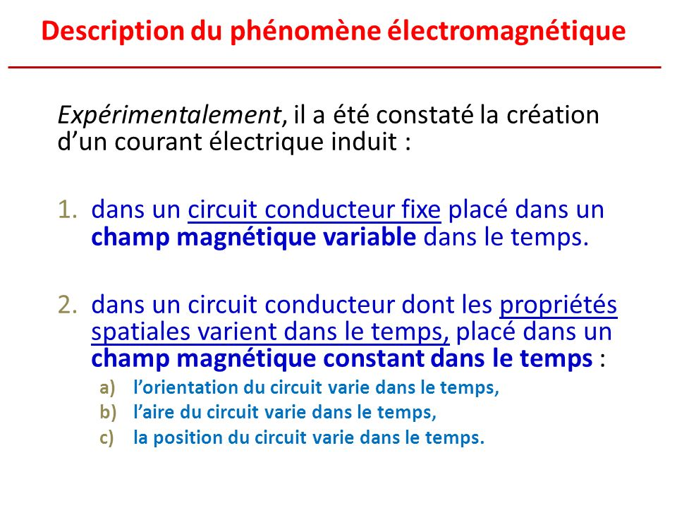 Description du phénomène électromagnétique Expérimentalement, il a été constaté la création dun courant électrique induit : 1.dans un circuit conducteur fixe placé dans un champ magnétique variable dans le temps.