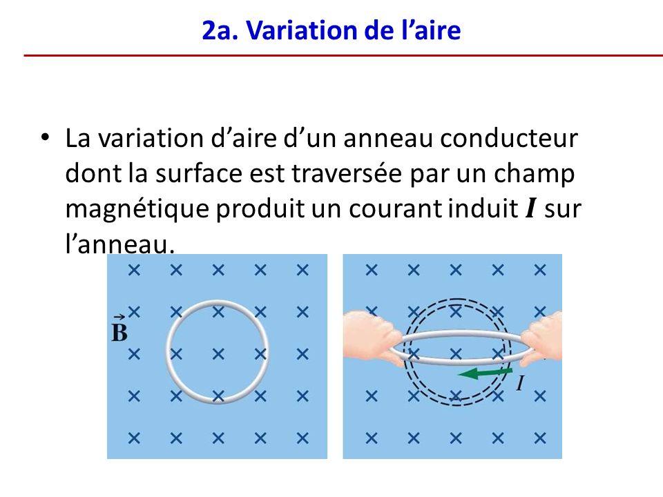 2a. Variation de laire