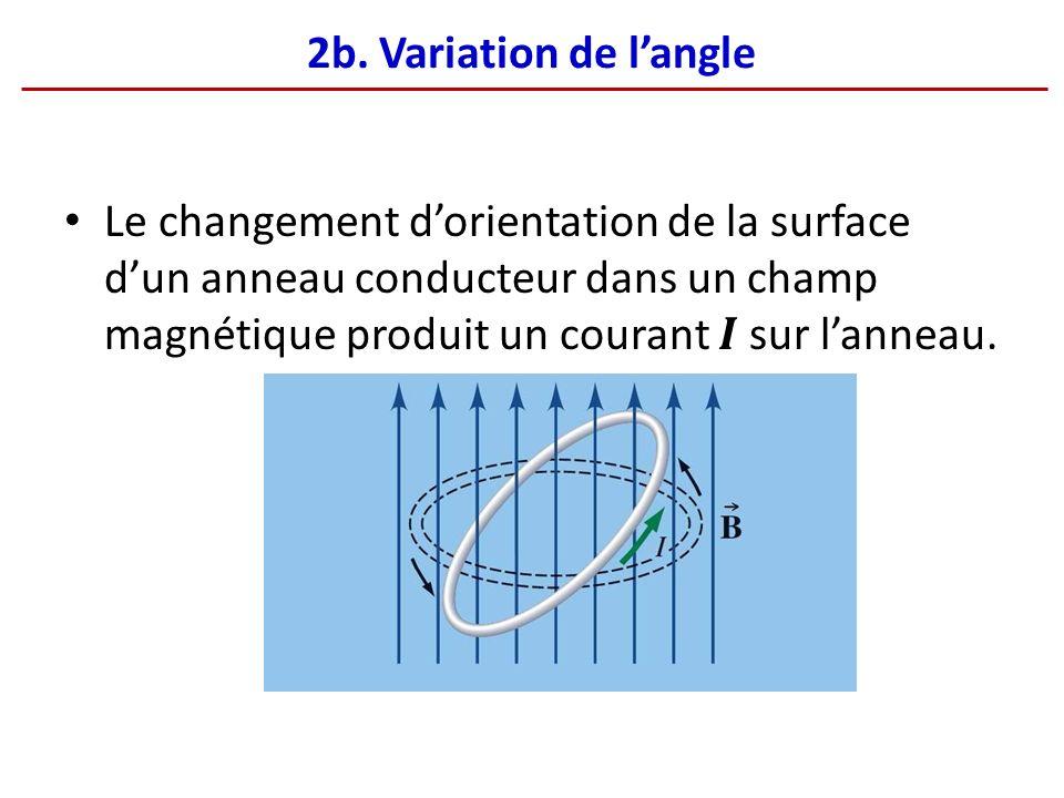 2b. Variation de langle